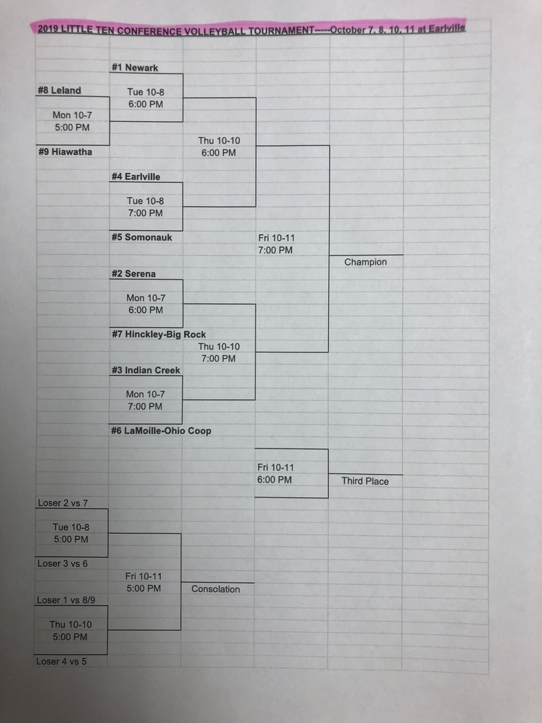 LTC volleyball tournament bracket