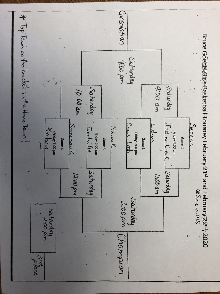 Jr H girls tournament